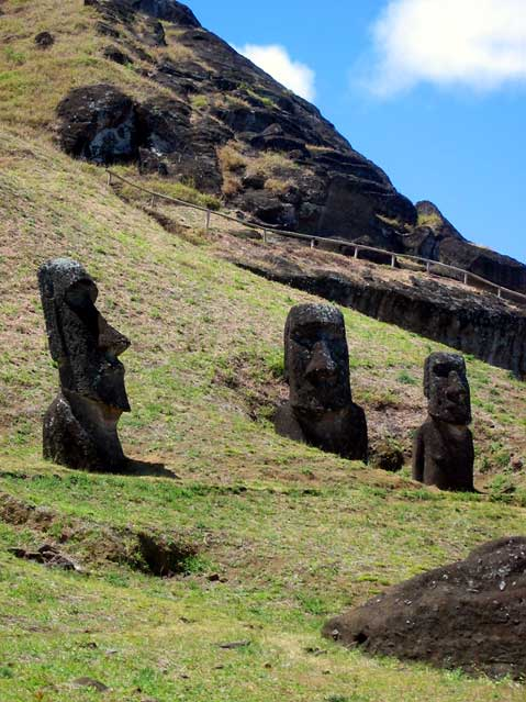 World Travel Photos :: Chile - Easter Island :: Easter Island
